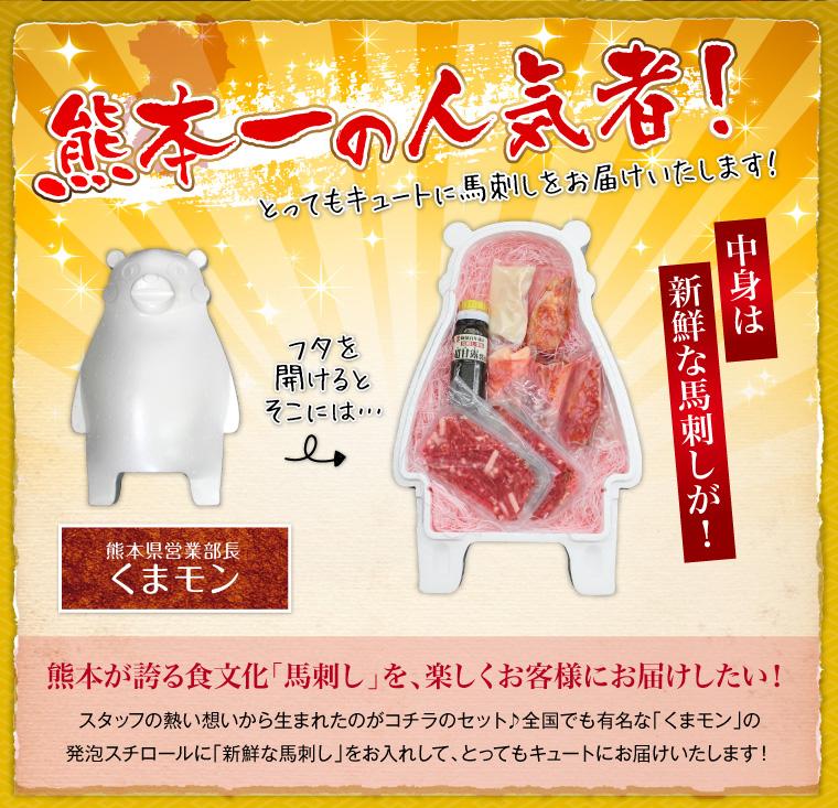くまモンBOX